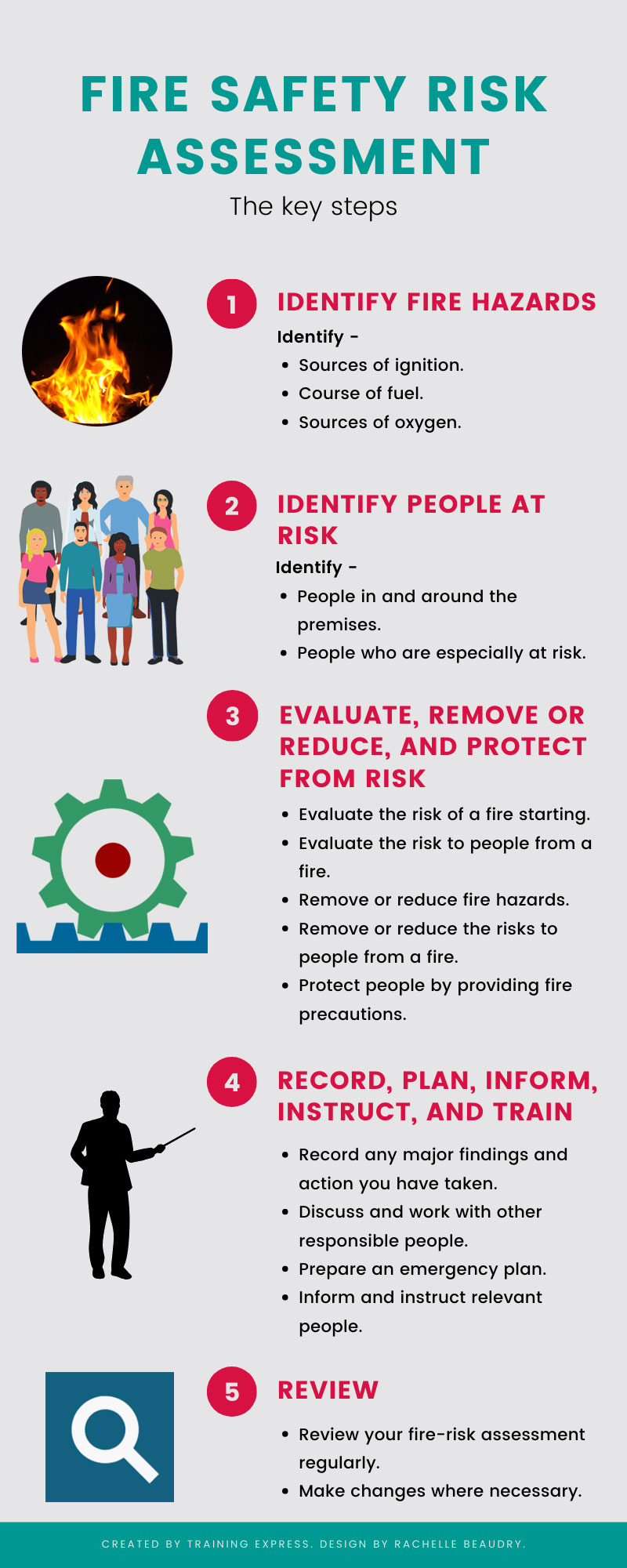 Key Steps for Fire Safety Risk Assessment