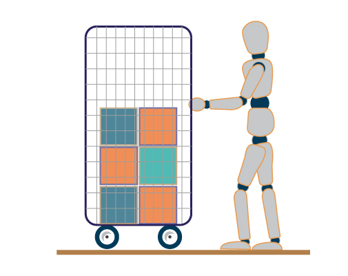Sustainable Push and Pull Postures Figure 1 in Manual Handling Safety Basics