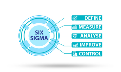 Level 3 Diploma in Six Sigma & Lean Process